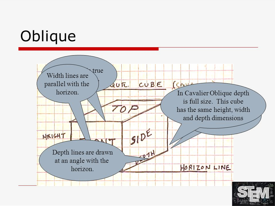 Oblique Front view is true size and shape. Width lines are
