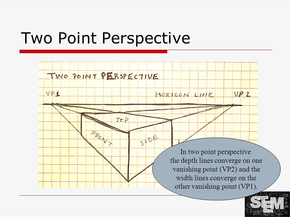Two Point Perspective In two point perspective