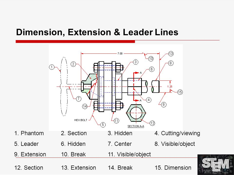 Dimension, Extension & Leader Lines