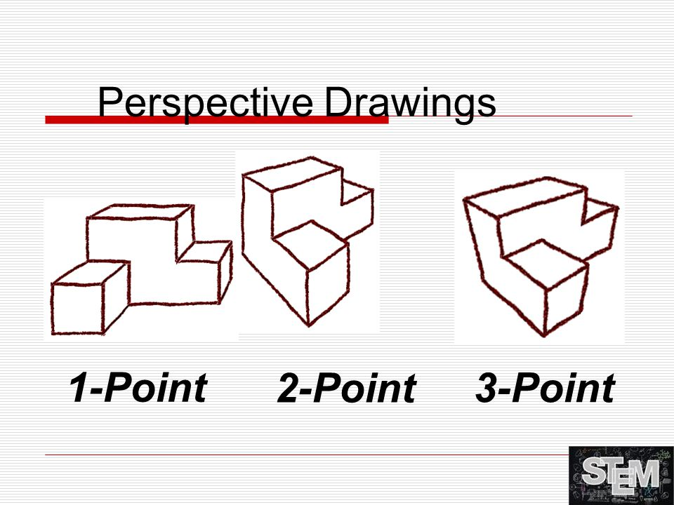 Perspective Drawings 1-Point 2-Point 3-Point