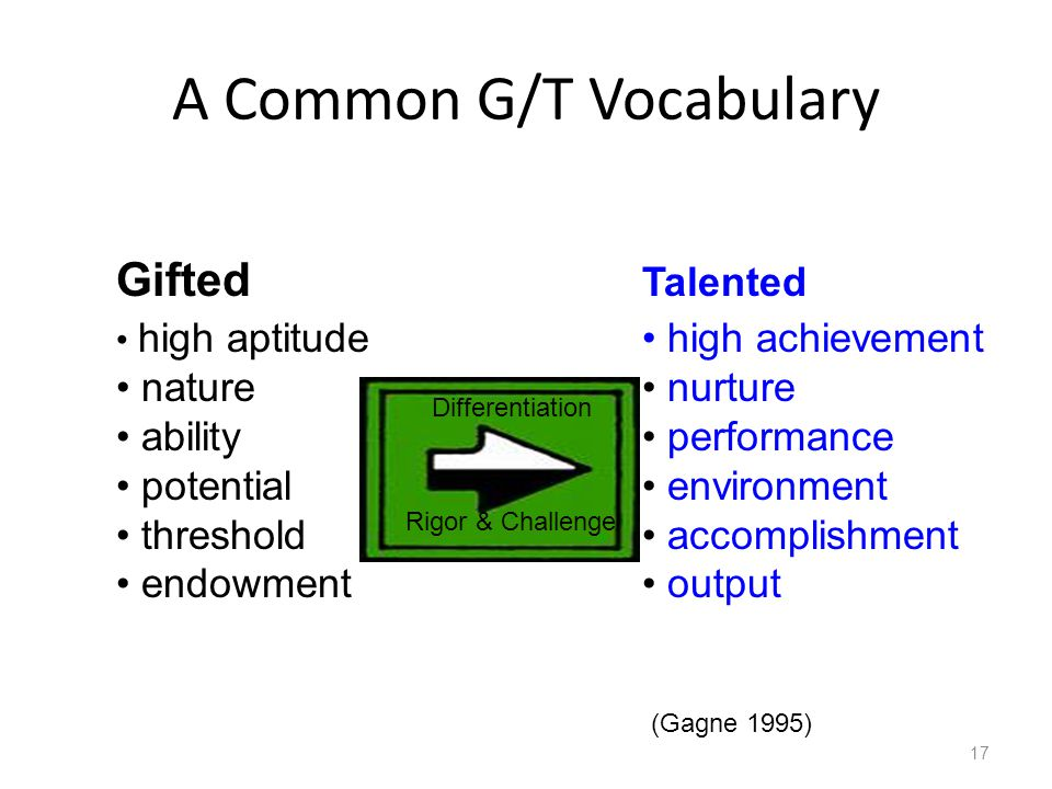 A Common G/T Vocabulary