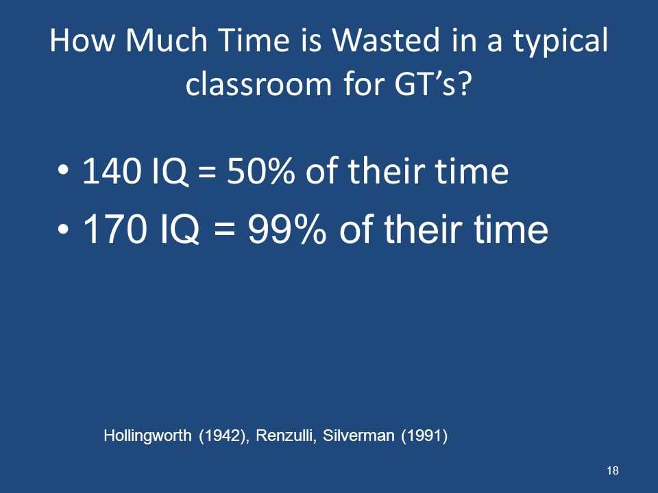 How Much Time is Wasted in a typical classroom for GT's