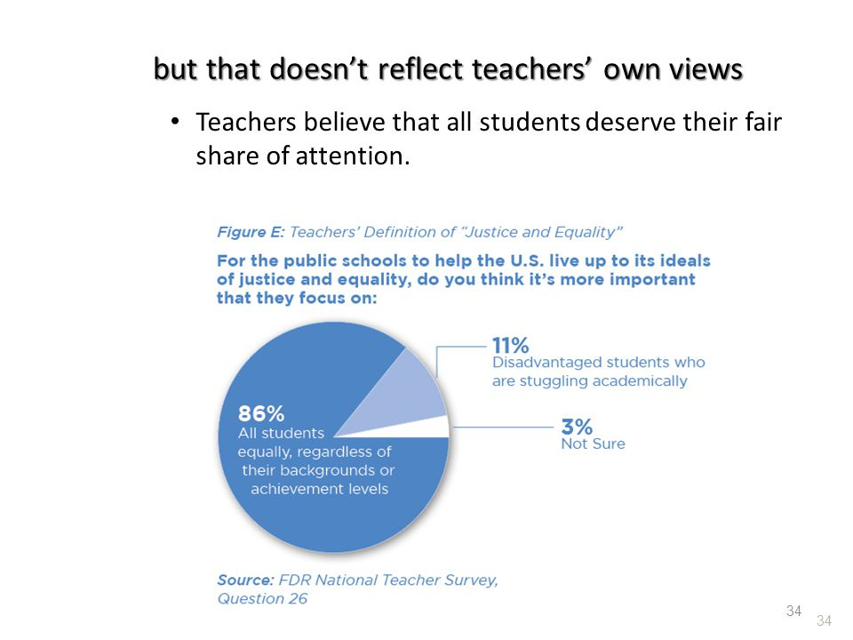 but that doesn't reflect teachers' own views