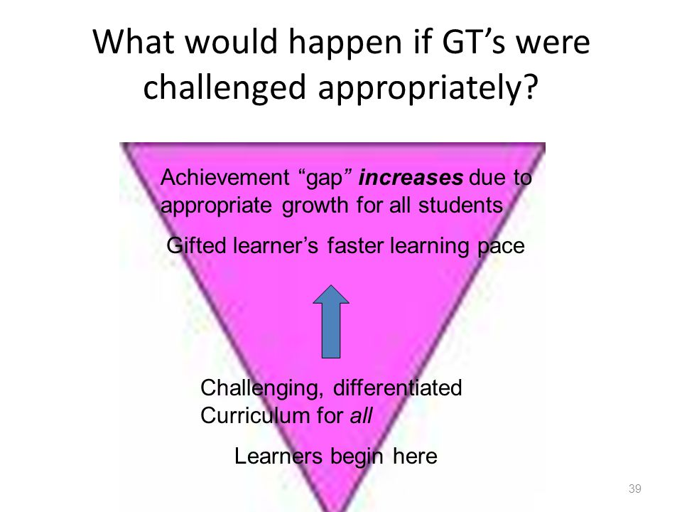 What would happen if GT's were challenged appropriately