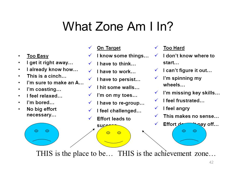 What Zone Am I In THIS is the place to be…