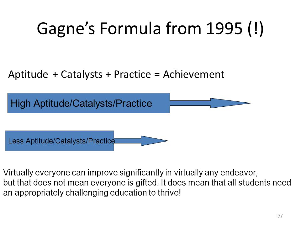 Gagne's Formula from 1995 (!)