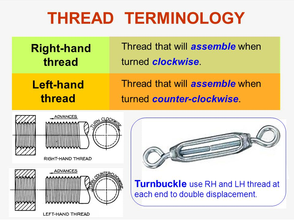 THREAD TERMINOLOGY Right-hand thread Left-hand thread