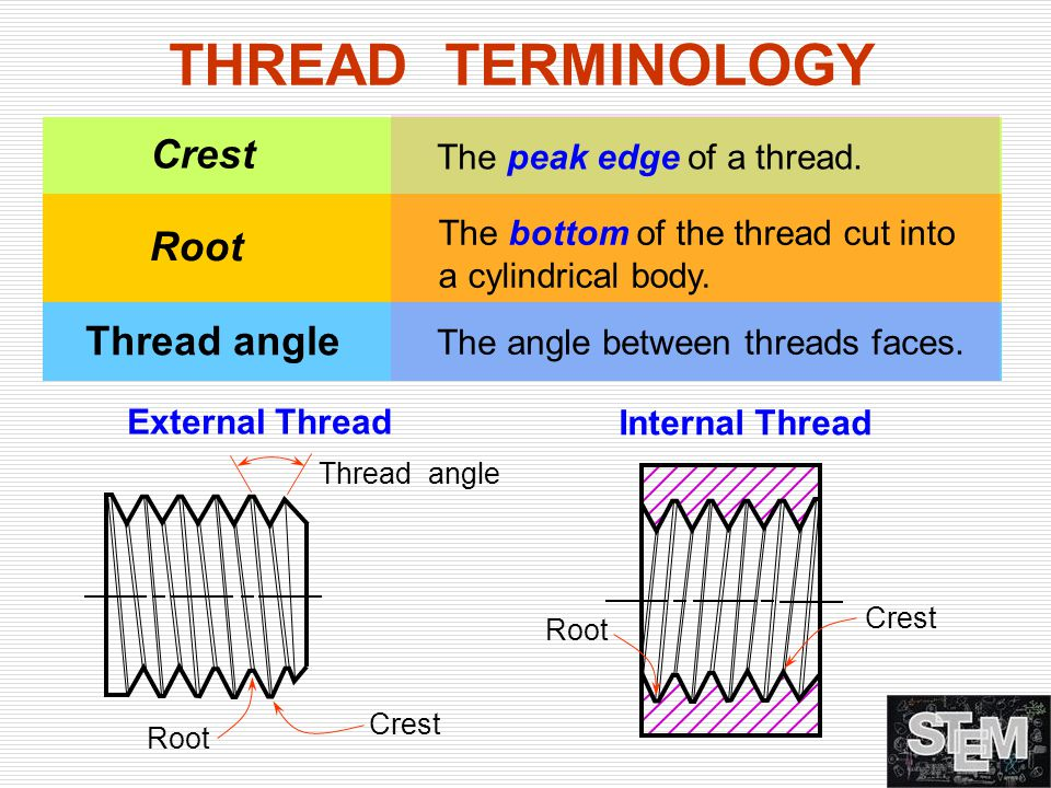 THREAD TERMINOLOGY Crest Root Thread angle The peak edge of a thread.