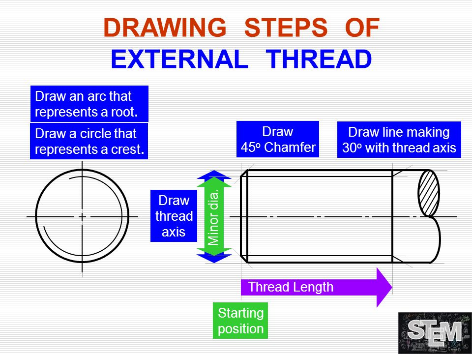 DRAWING STEPS OF EXTERNAL THREAD