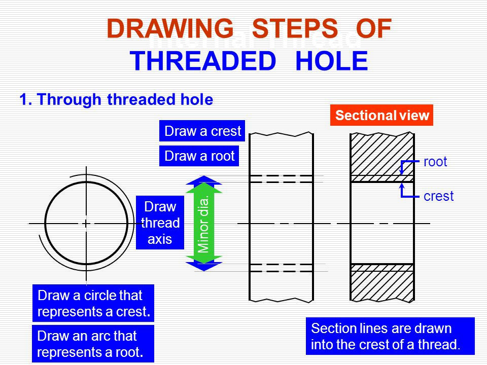Internal Thread DRAWING STEPS OF THREADED HOLE