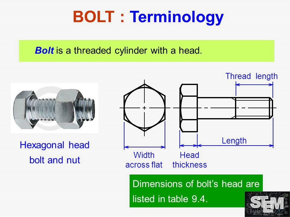 BOLT : Terminology Bolt is a threaded cylinder with a head.