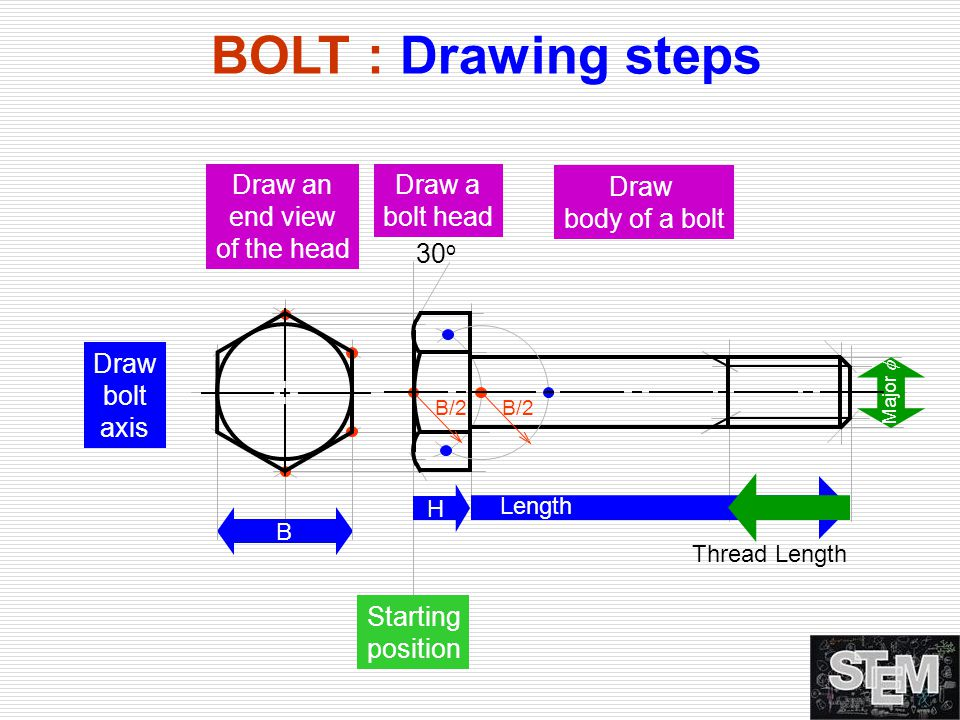BOLT : Drawing steps Draw an end view of the head Draw a bolt head