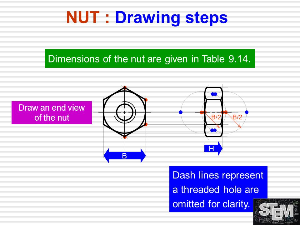 NUT : Drawing steps Dimensions of the nut are given in Table 9.14.