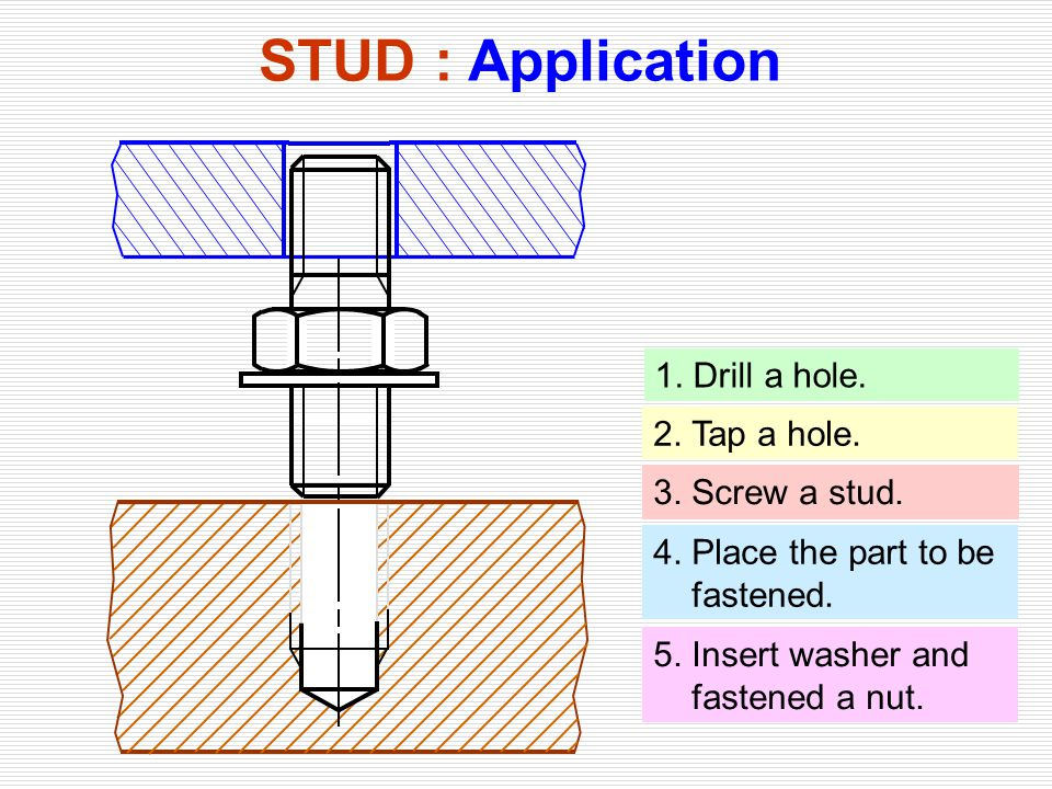 STUD : Application 1. Drill a hole. 2. Tap a hole. 3. Screw a stud.