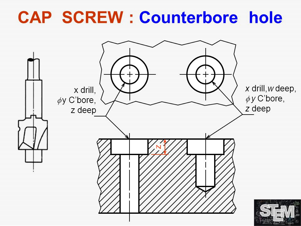 CAP SCREW : Counterbore hole