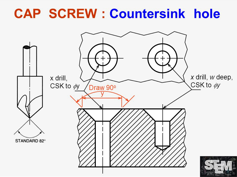 CAP SCREW : Countersink hole