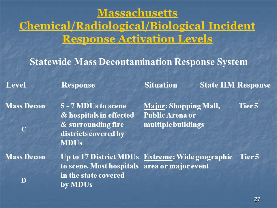 Statewide Mass Decontamination Response System