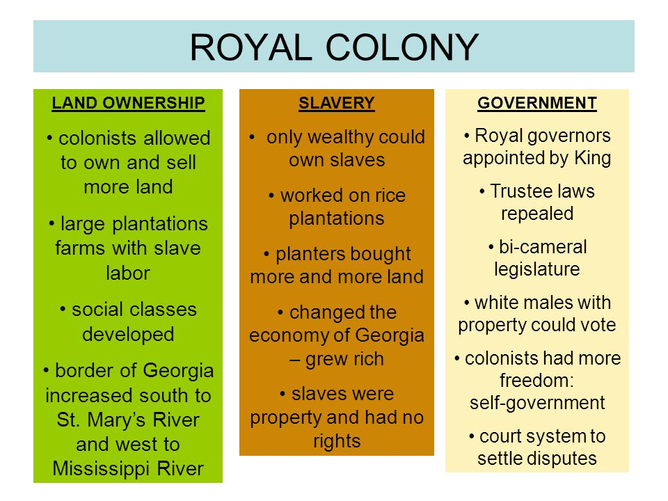ROYAL COLONY colonists allowed to own and sell more land