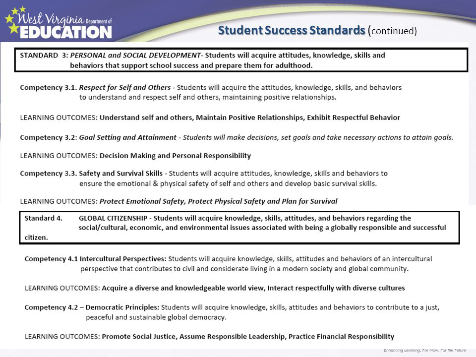 Student Success Standards (continued)