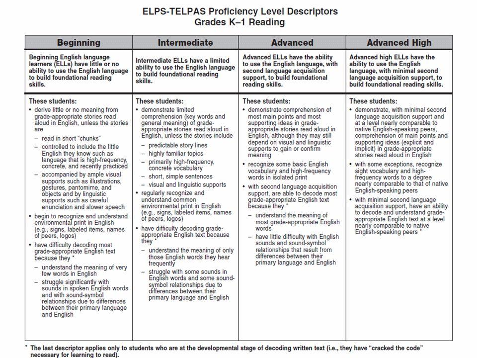 ELPS-TELPAS Proficiency Level Descriptors Grades K–1 Reading