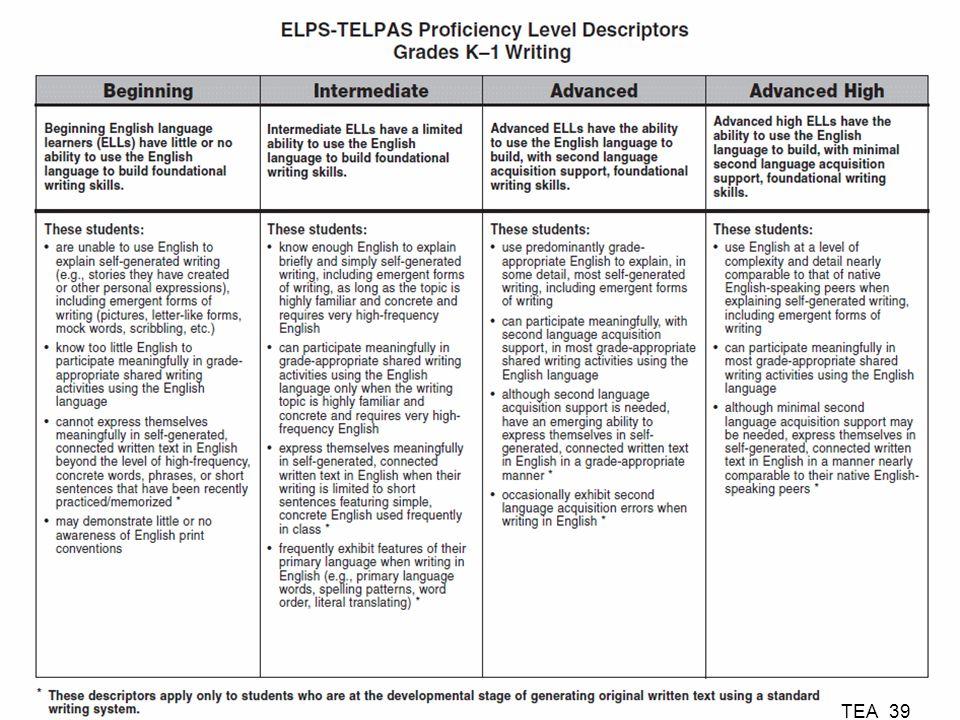 ELPS-TELPAS Proficiency Level Descriptors Grades K–1 Writing