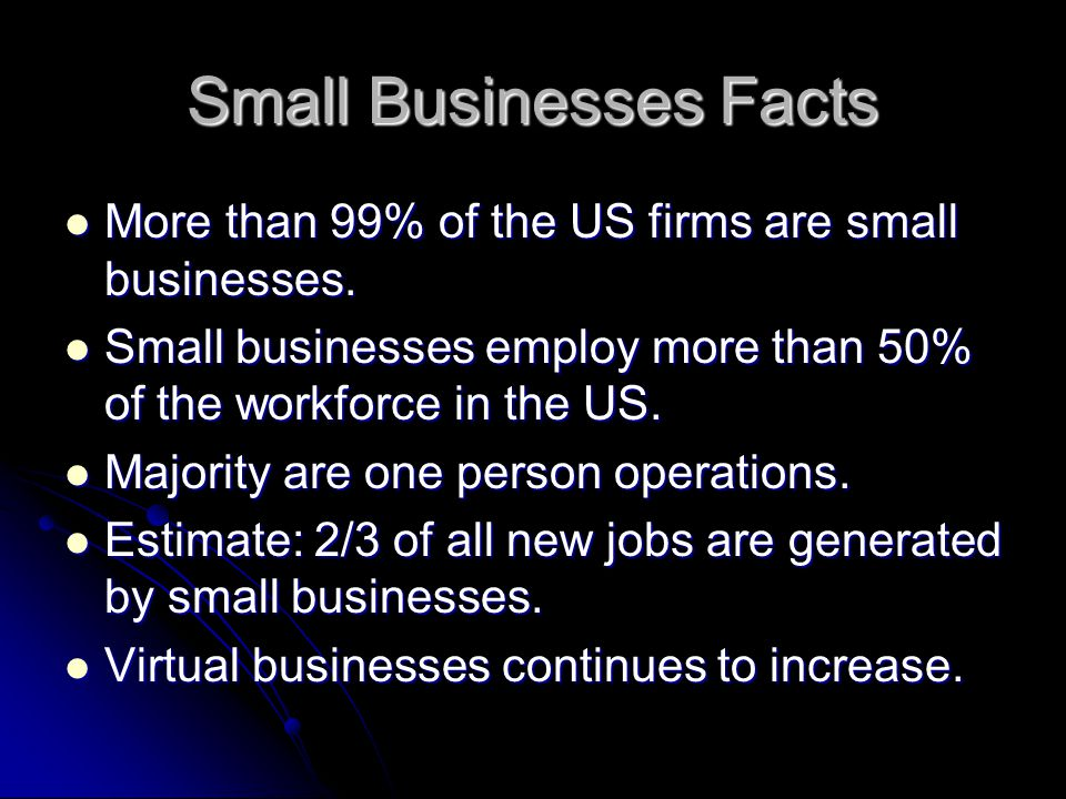 Small Businesses Facts