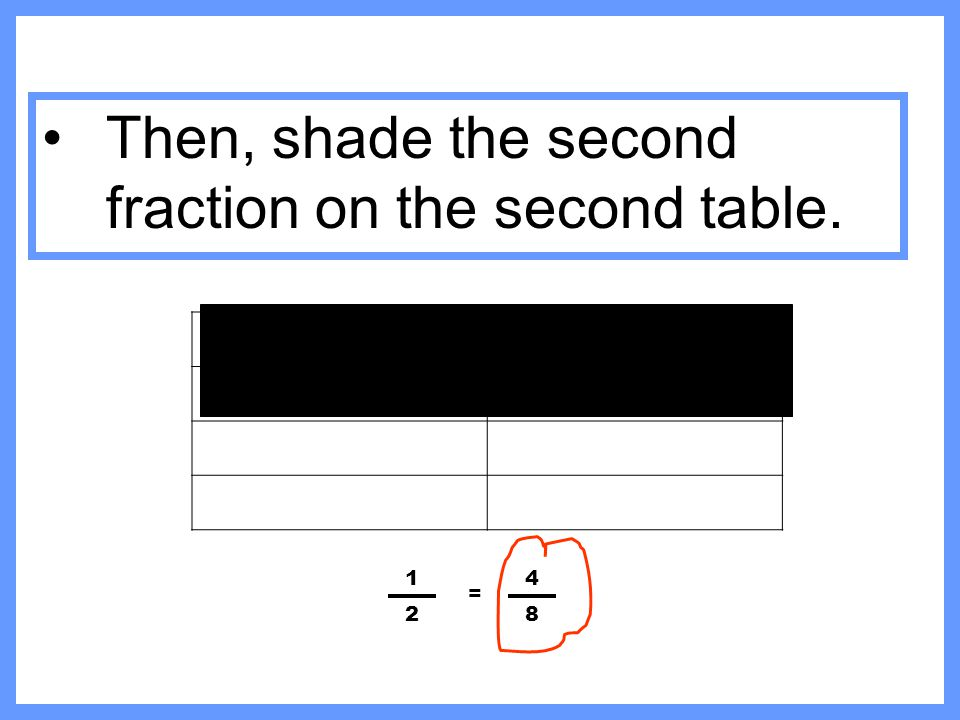 Then, shade the second fraction on the second table.