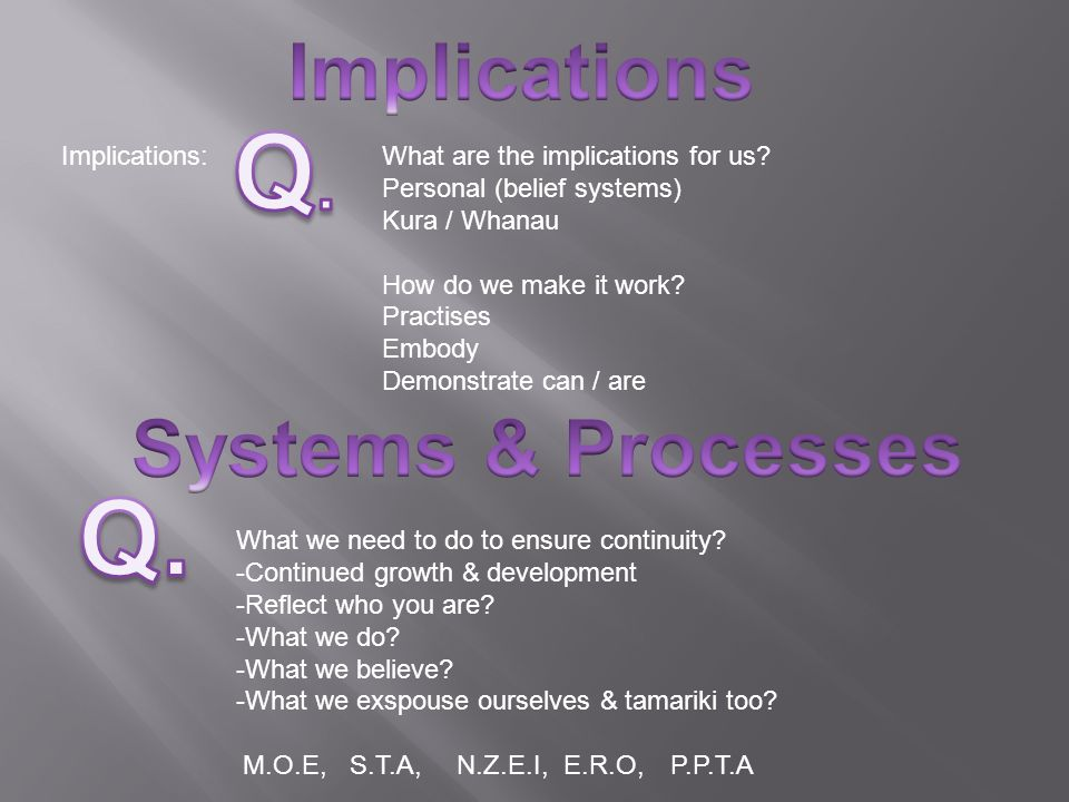 Q. Q. Implications Systems & Processes