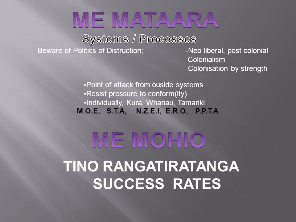 ME MATAARA ME MOHIO TINO RANGATIRATANGA SUCCESS RATES