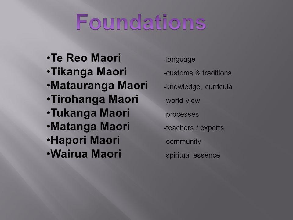 Foundations Te Reo Maori -language Tikanga Maori -customs & traditions
