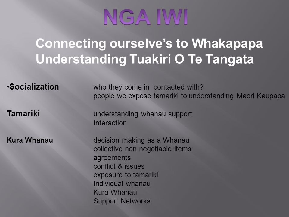 NGA IWI Connecting ourselve's to Whakapapa