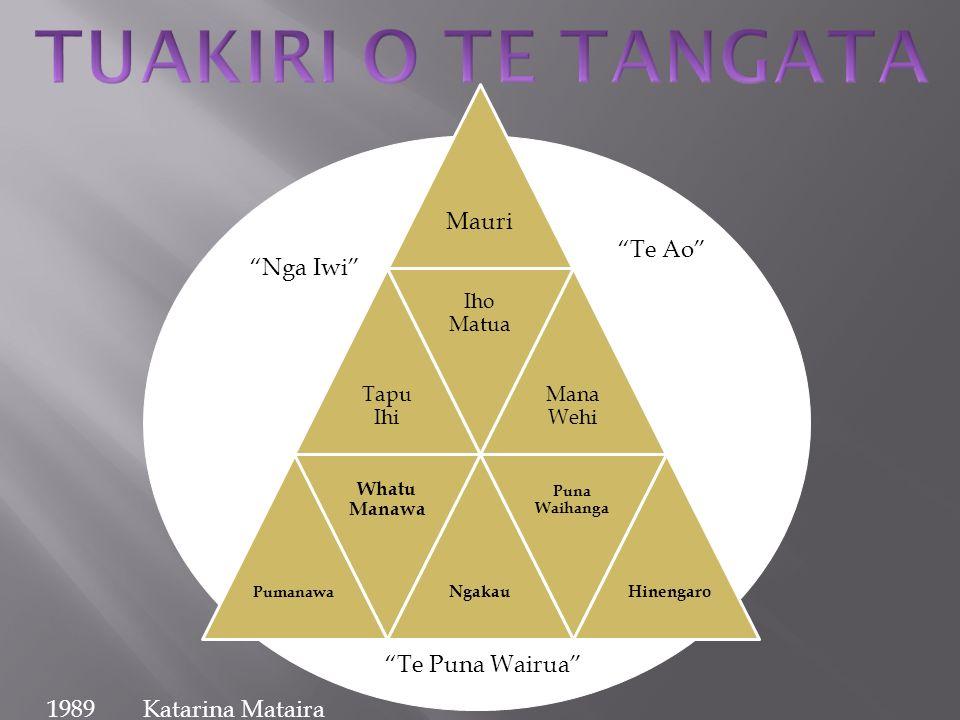 TUAKIRI O TE TANGATA Nga Iwi Mauri Te Ao Te Puna Wairua
