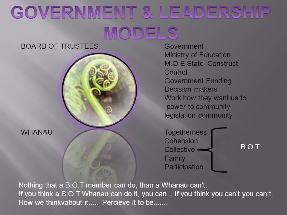 GOVERNMENT & LEADERSHIP
