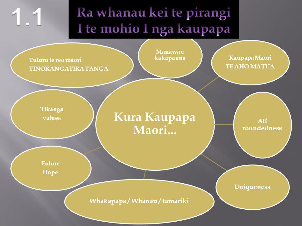 Whakapapa / Whanau / tamariki