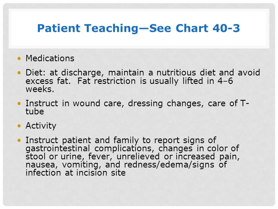Patient Teaching—See Chart 40-3