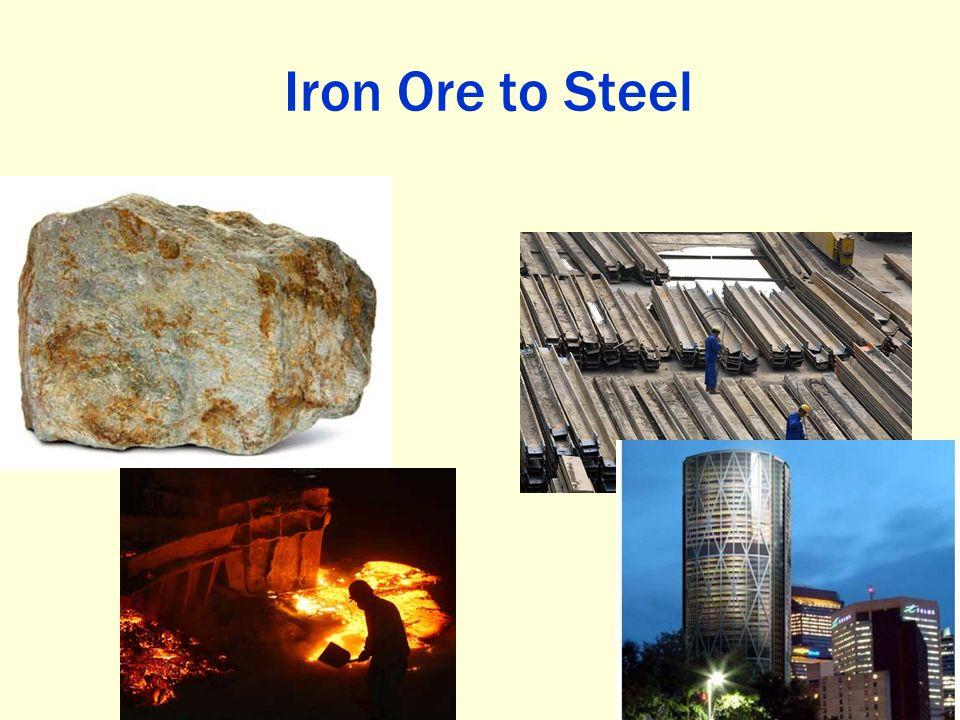 Iron Ore to Steel