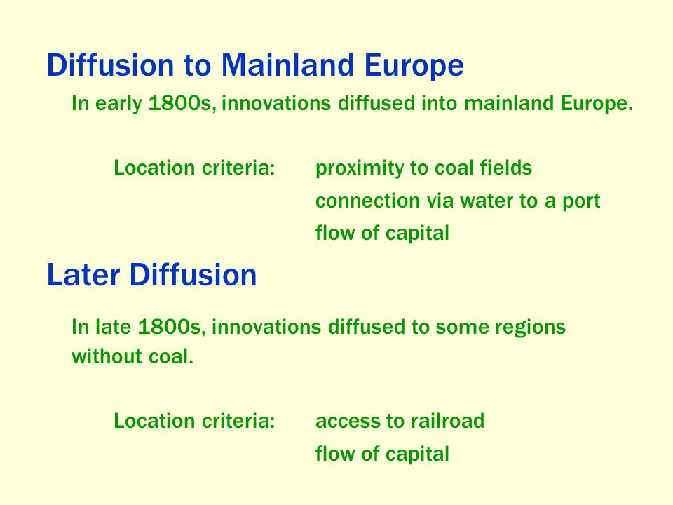 Diffusion to Mainland Europe