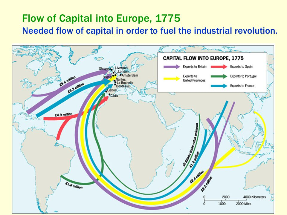 Flow of Capital into Europe, 1775