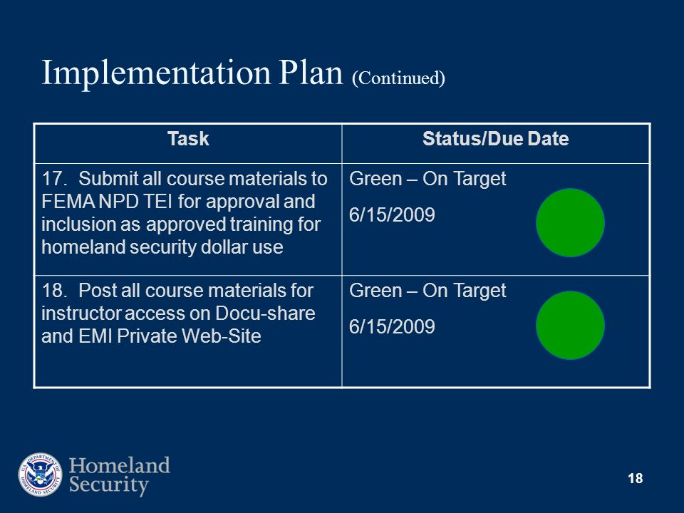 Implementation Plan (Continued)