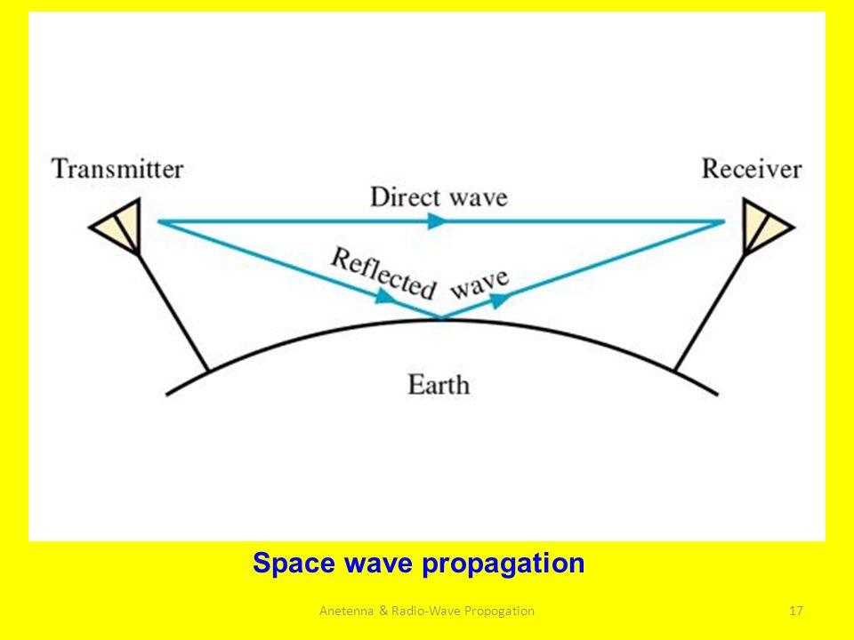 Anetenna & Radio-Wave Propogation