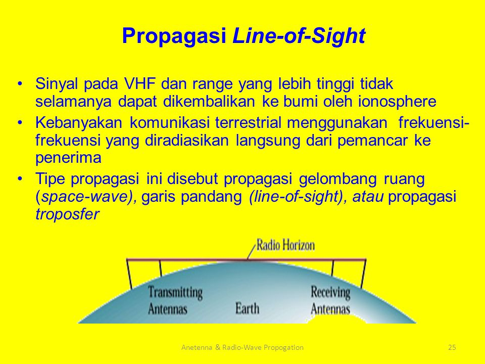 Propagasi Line-of-Sight