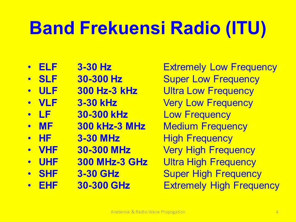 Band Frekuensi Radio (ITU)