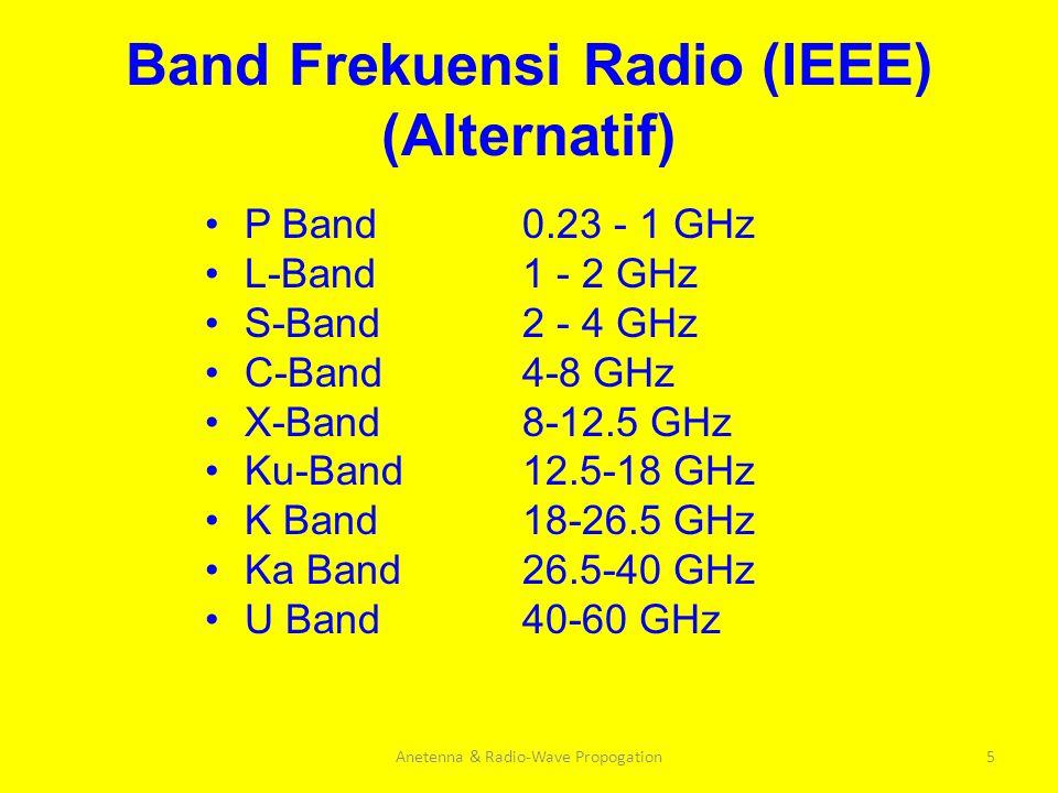 Band Frekuensi Radio (IEEE) (Alternatif)