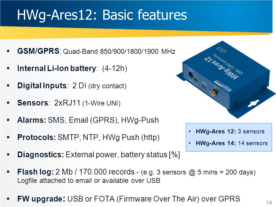 HWg-Ares12: Basic features