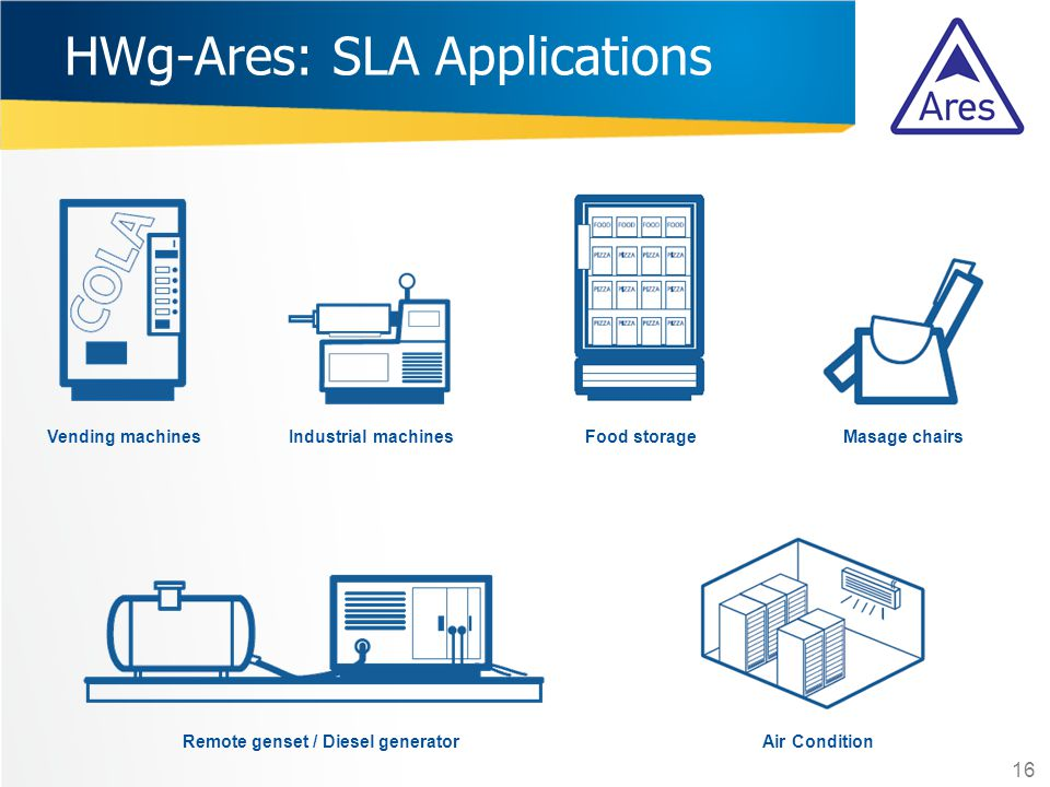 HWg-Ares: SLA Applications