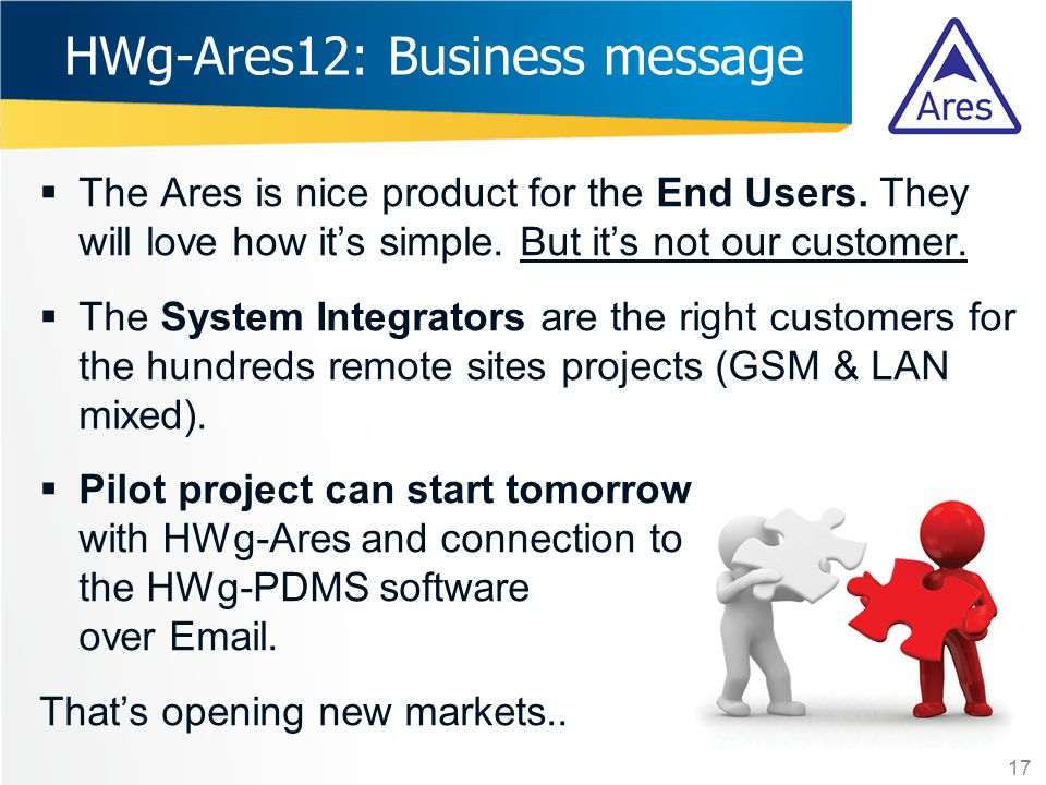 HWg-Ares12: Business message