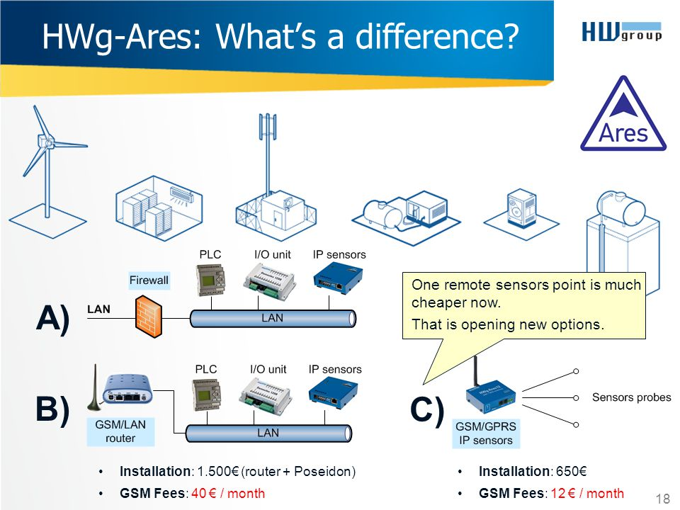 HWg-Ares: What's a difference