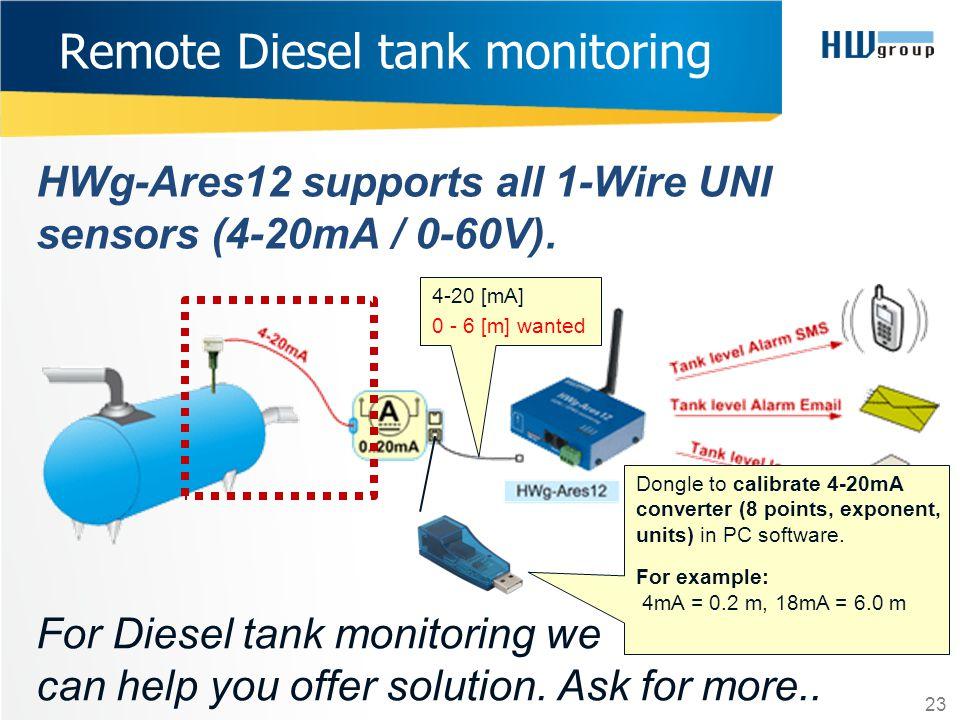 Remote Diesel tank monitoring