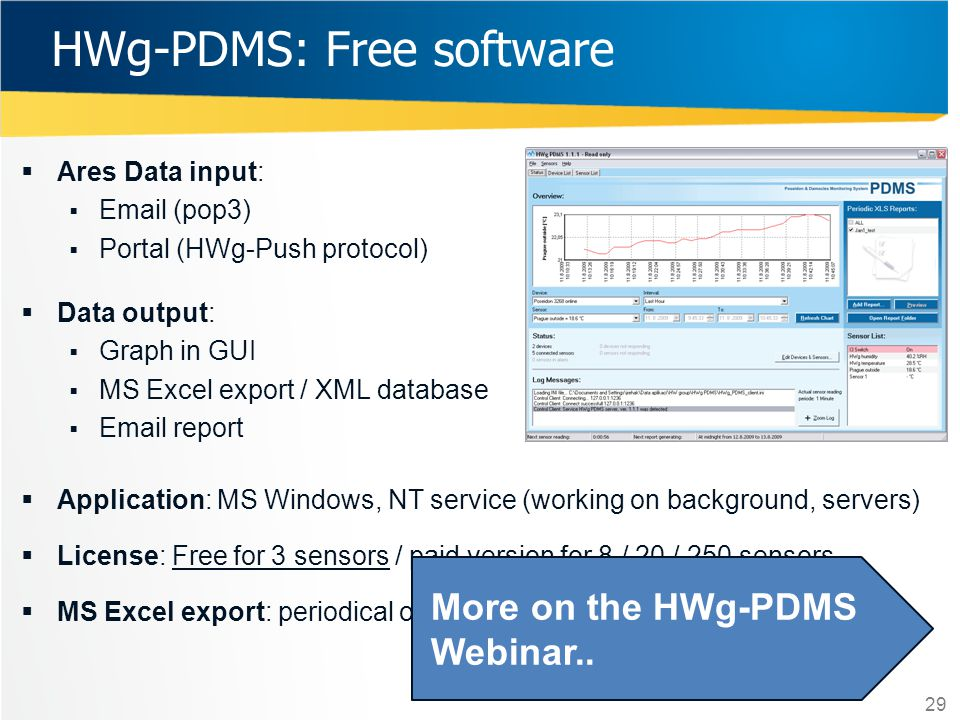 HWg-PDMS: Free software