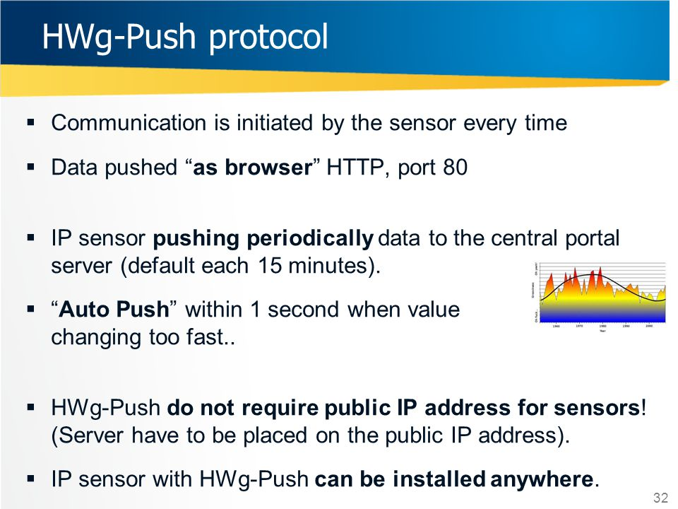HWg-Push protocol Communication is initiated by the sensor every time